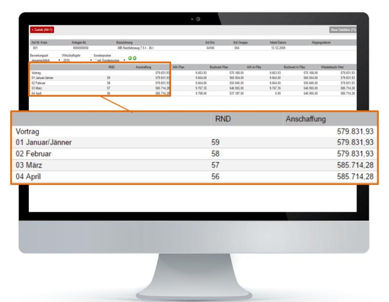 Anlagenbuchhaltung Hochrechnung der AfA - fimox Buchhaltungssoftware
