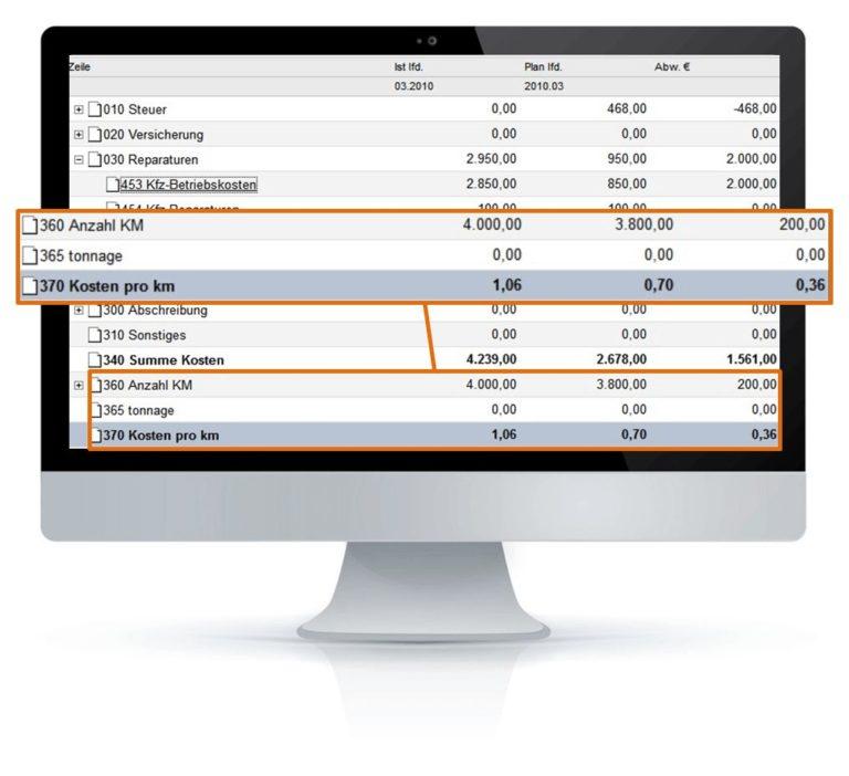 Kostenrechnung Umlagen - fimox Buchhaltungssoftware